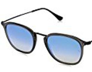 Occhiali lente blu contro il mal di testa